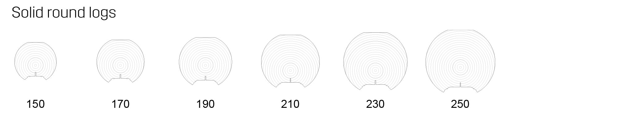 Solid round logs