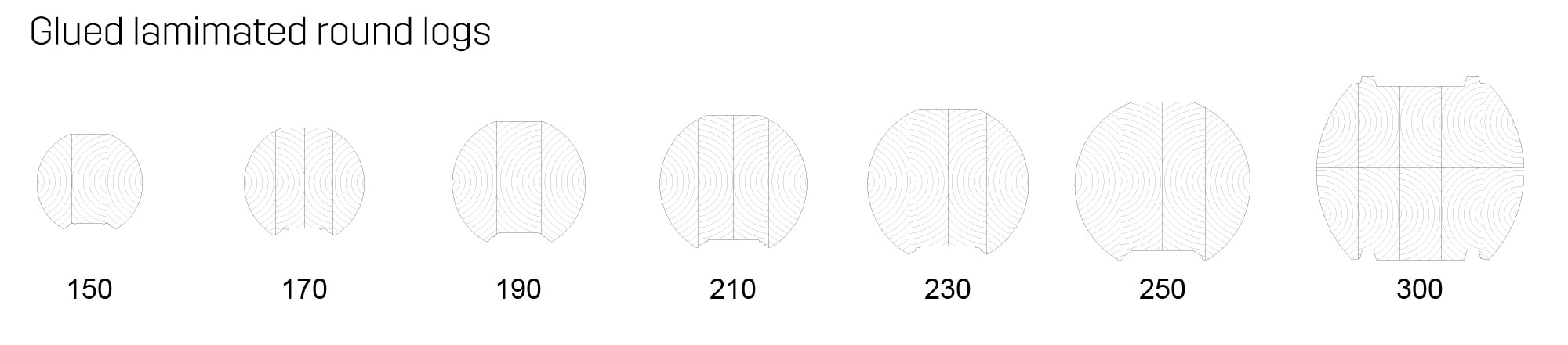 Glued lamimated round logs